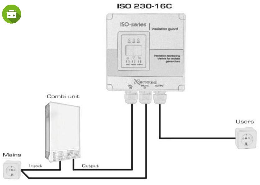 Xenteq isolatiebewaker type 230-16C