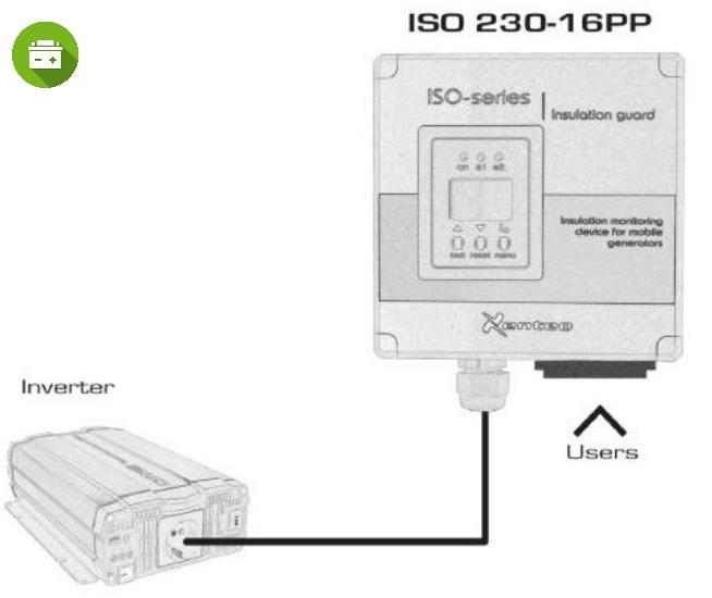 Xentrq isolatiebewaker type 230-16PP